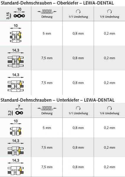 Standard-Dehnschrauben – Oberkiefer